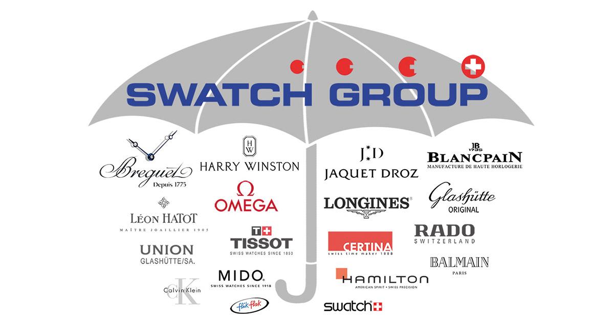 Die Swatch Group bleibt wichtigster Schweizer Uhrenlieferant mit einem Marktanteil von 29%.