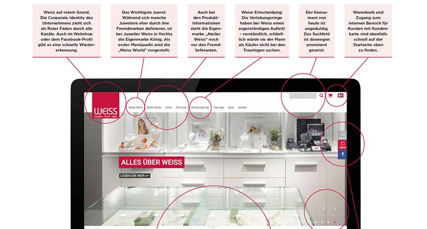 """Wie sollte die Homepage eines modernen Juweliers aussehen? """"Blickpunkt Juwelier"""" hat sich die neue online-Strategie von Juwelier Weiss aus Vechta genauer angesehen."""