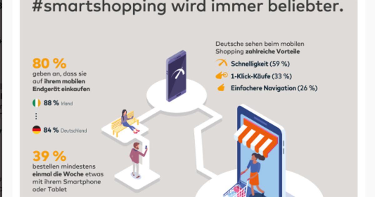 9924b3cda497e8 84 % der Deutschen kaufen mit Smartphone oder Tablet ein ...