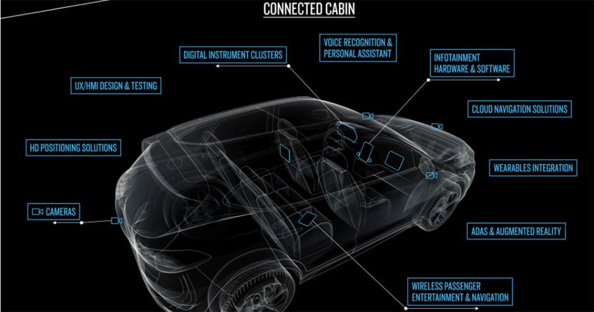 Die smarte Partnerschaft von Garmin und Mercedes-Benz sorgt für ein verbessertes Fahrerlebnis.