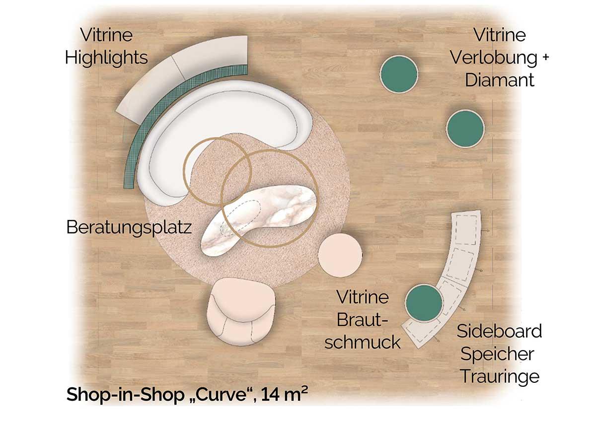 """Die Visualisierung zeigt, wie gut durchdacht das """"Cuve""""-Konzept von Rauschmayer ist."""